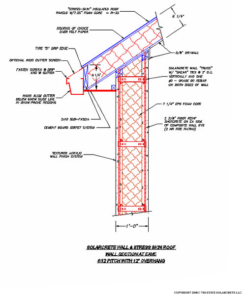 Wall Structure Design Images : Wood trusses sips roof attachment design details to