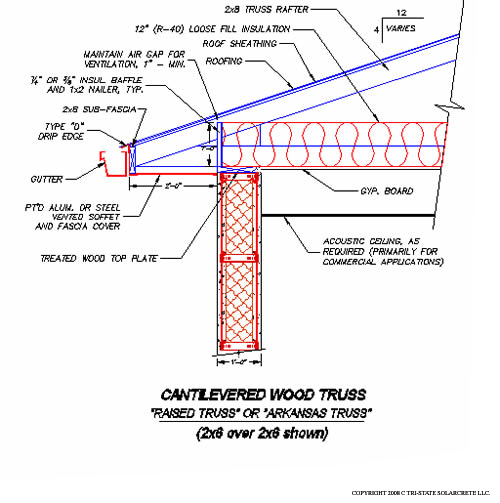 wood trusses sips roof attachment design details to solarcrete walls